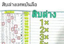 หวยทำมือ เลขเด่น เลขดับ เทพบันลือ งวดนี้ 1/6/63