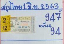 หวยทำมือ บารมีเหล็กไหล สรุปไทย1/6/63