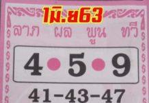หวยซอง ลาภ ผล พูน ทวี ศิษย์หลวงพ่อเนื่อง 1/6/63