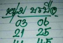 หวยหนุ่มบรบือ พร้อมสถิติ1/8/63