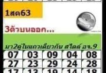 หวยคู่โต๊ดบน อาจารย์ 9 อ.จ.9 เลขเด็ด1/8/63