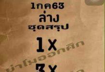 หวยธนะวัฒน์ ย่าโมออกศึก 16/7/63