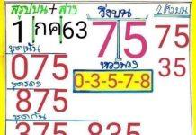 หวยทำมือ ม่อนชิโร อ.สมเลขเด็ด อ.เต๋า 16/7/63