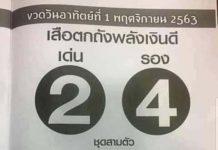 หวยซองเสือตกถัง พลังเงินดี1/11/63