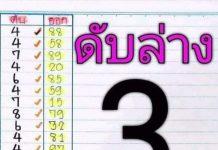 หวยทำมือ เลขเด่น เลขดับ เทพบันลือ งวดนี้ 16/10/63
