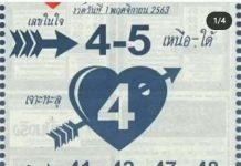 เลขวิ่ง เจาะใจลุงหวัง 1/11/63