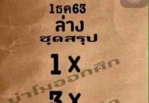 หวยธนะวัฒน์ ย่าโมออกศึก 1/12/63