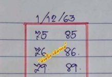 หวยทำมือ บ้านไผ่ เมืองพล 1/3/64
