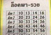 ท้าพิสูจน์ หวยล็อคพารวย16/3/64
