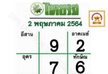 จับคู่เด่นหวยไทยรัฐ มหาทักษา 2/5/64