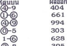 หวยเงินไหลมา เลขวิ่งบน ล่างแม่นๆ 16/4/64