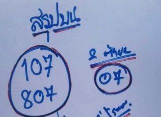 หวยวิ่งหาความสำเร็จ หวยมาแรง16/4/64