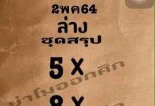 หวยธนะวัฒน์ ย่าโมออกศึก 2/5/64