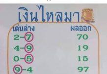 หวยเงินไหลมา เลขวิ่งบน ล่างแม่นๆ 16/5/64