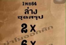 หวยธนะวัฒน์ หลักสิบล่างย่าโมออกศึก 1/11/64