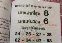 เลขเด่นแม่นๆ ชุดคู่เงิน16/10/64